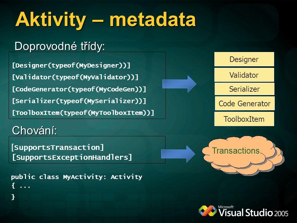 Aktivity – metadata Doprovodné třídy: Chování: [SupportsTransaction]